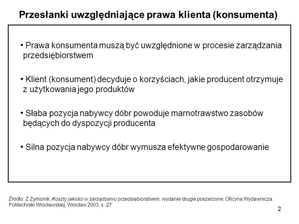 Przesłanki uwzględniające prawa klienta (konsumenta)