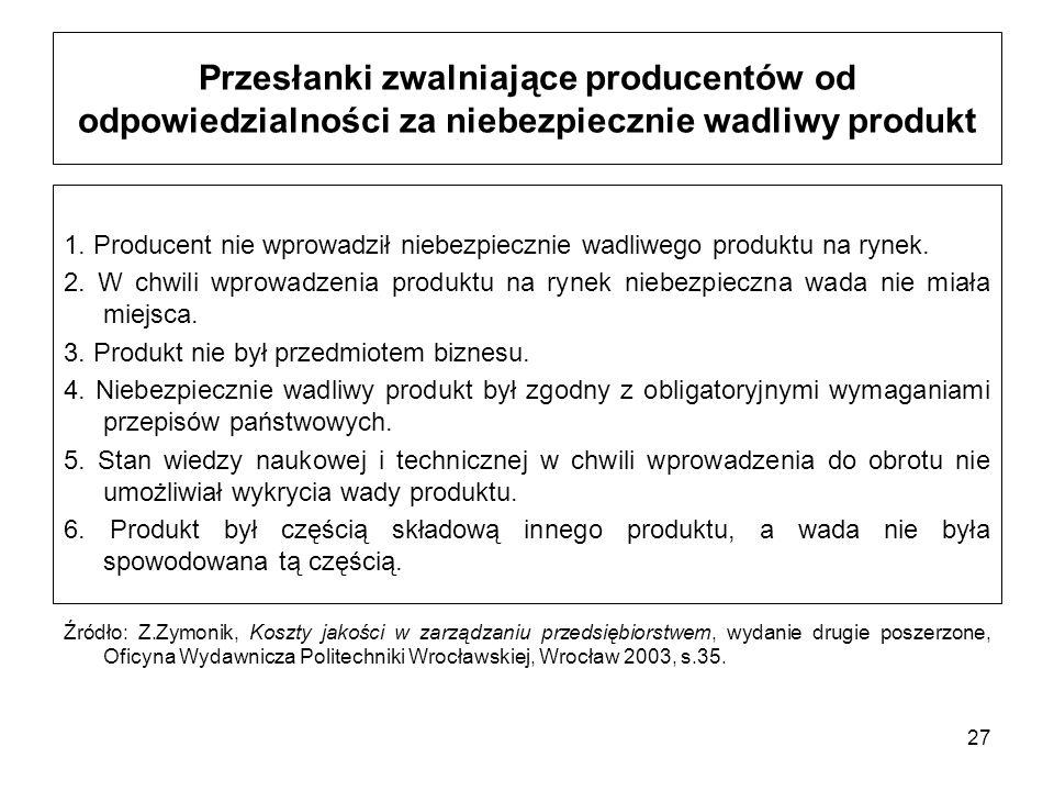 Przesłanki zwalniające producentów od odpowiedzialności za niebezpiecznie wadliwy produkt
