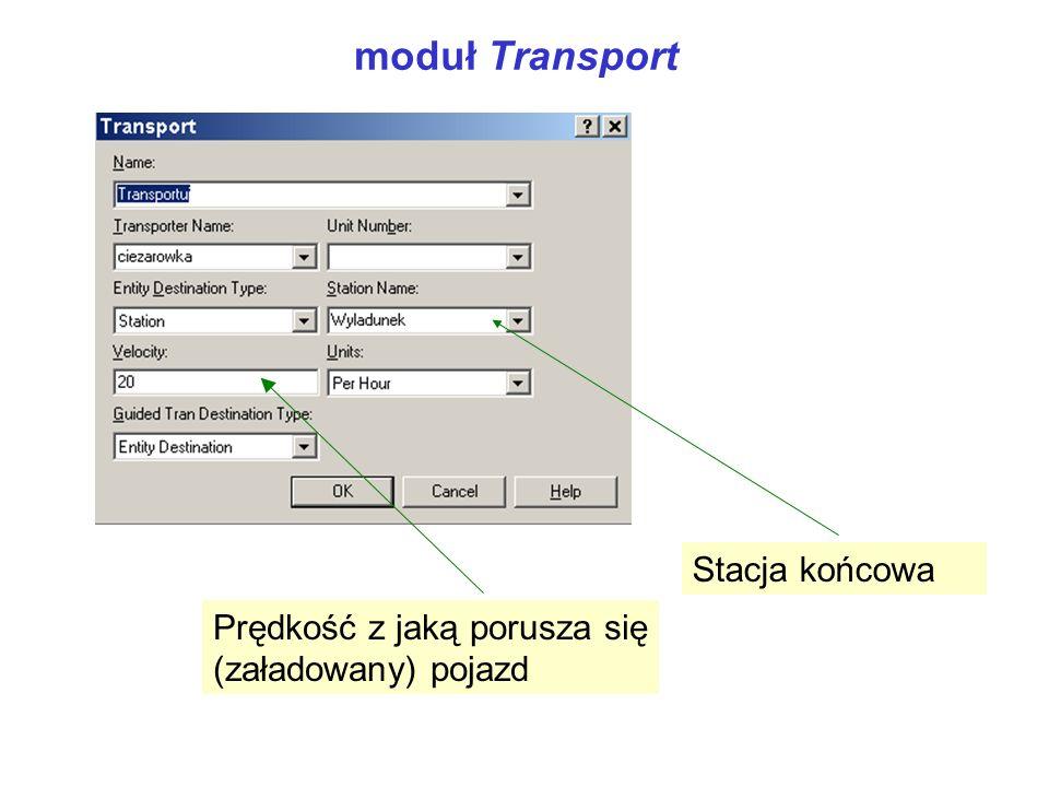 moduł Transport Stacja końcowa Prędkość z jaką porusza się