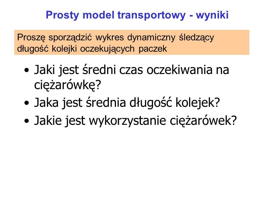 Prosty model transportowy - wyniki