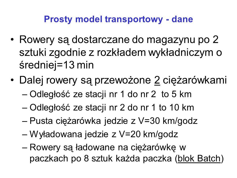 Prosty model transportowy - dane