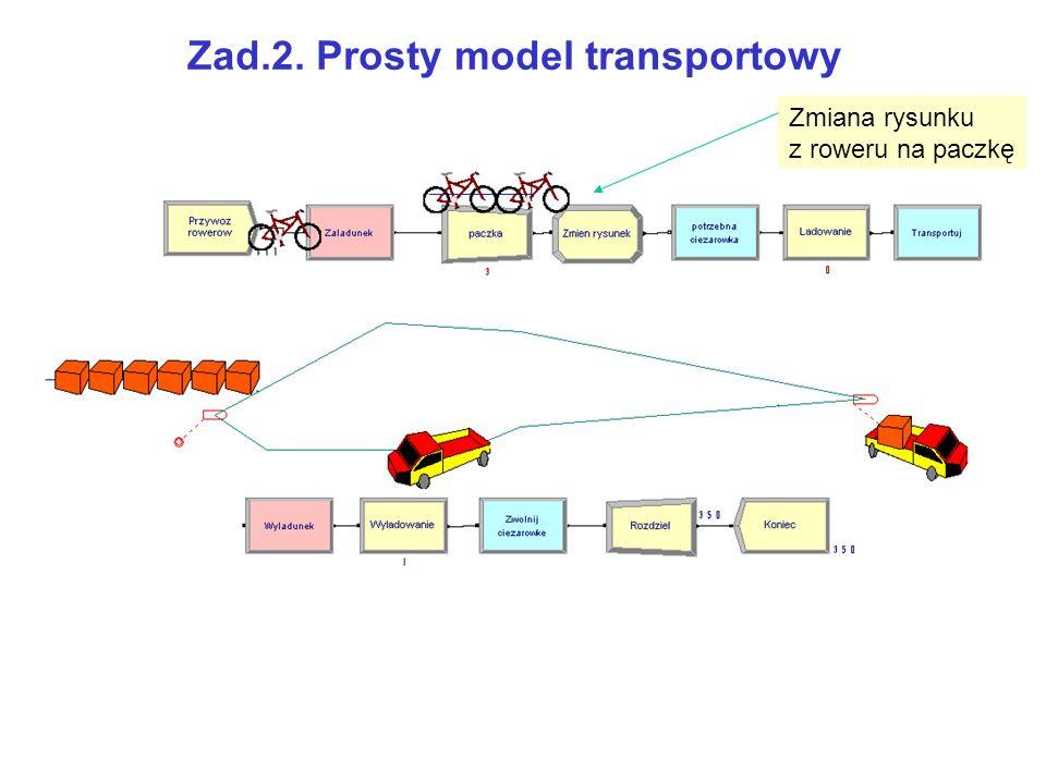 Zad.2. Prosty model transportowy