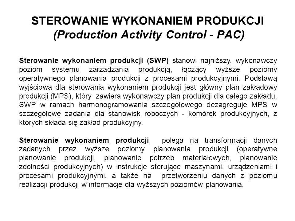 STEROWANIE WYKONANIEM PRODUKCJI (Production Activity Control - PAC)