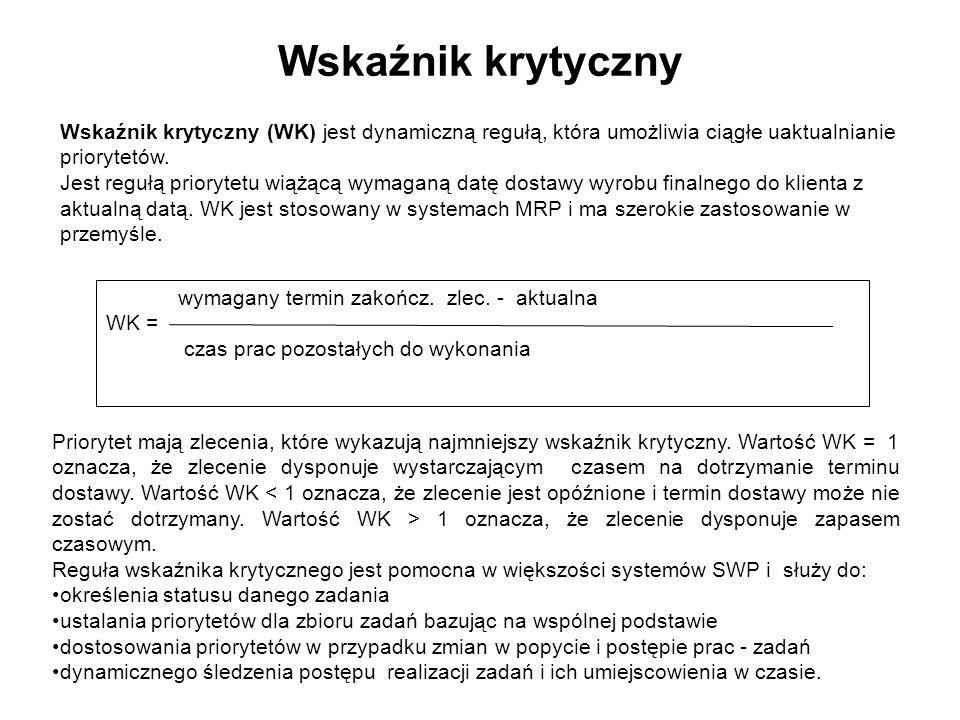 Wskaźnik krytyczny Wskaźnik krytyczny (WK) jest dynamiczną regułą, która umożliwia ciągłe uaktualnianie priorytetów.