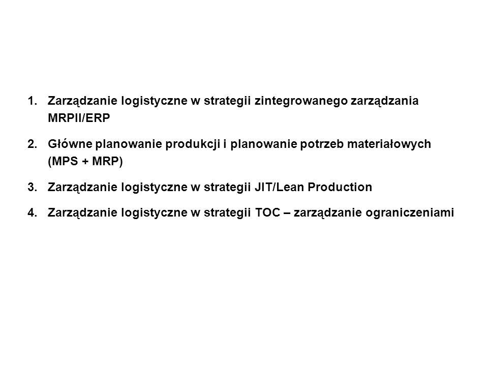Zarządzanie logistyczne w strategii zintegrowanego zarządzania MRPII/ERP