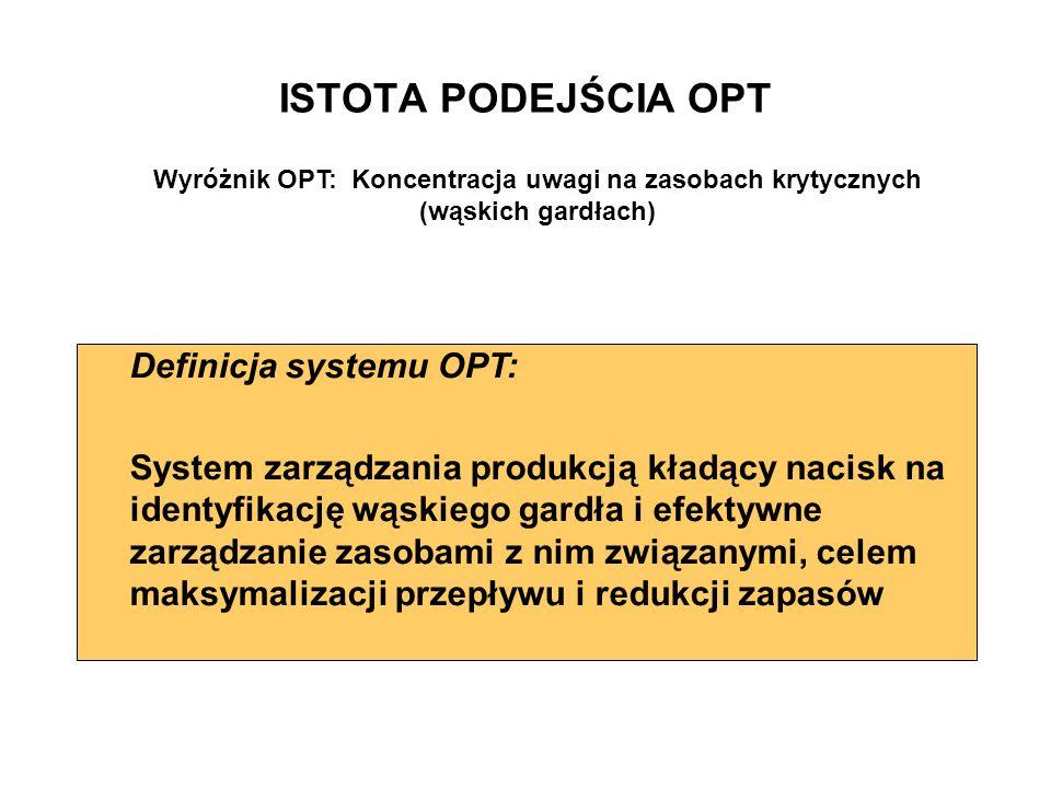 ISTOTA PODEJŚCIA OPT Definicja systemu OPT: