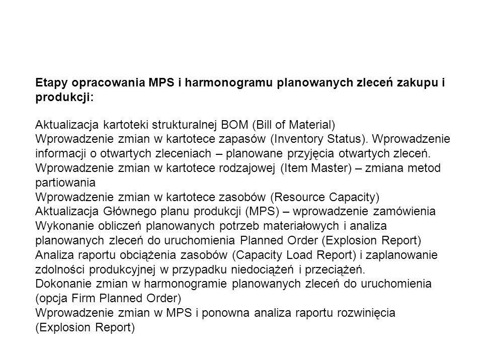 Etapy opracowania MPS i harmonogramu planowanych zleceń zakupu i produkcji: