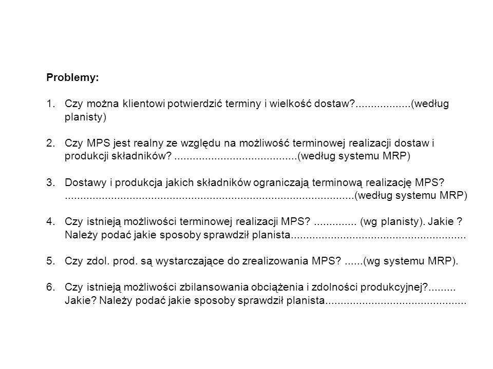 Problemy: Czy można klientowi potwierdzić terminy i wielkość dostaw ..................(według planisty)