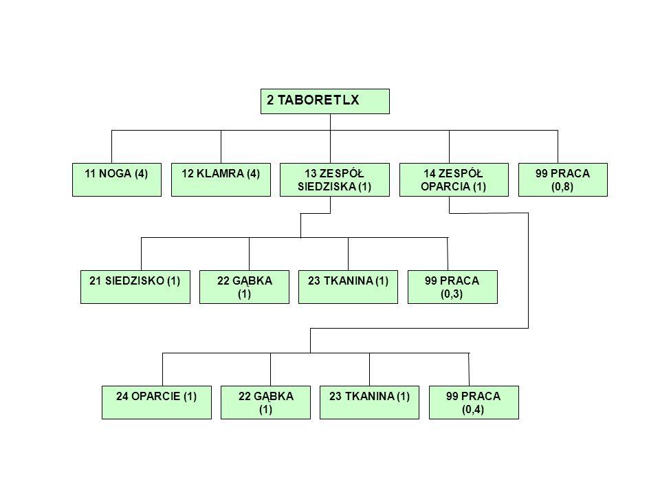 2 TABORET LX 11 NOGA (4) 99 PRACA (0,8) 12 KLAMRA (4)