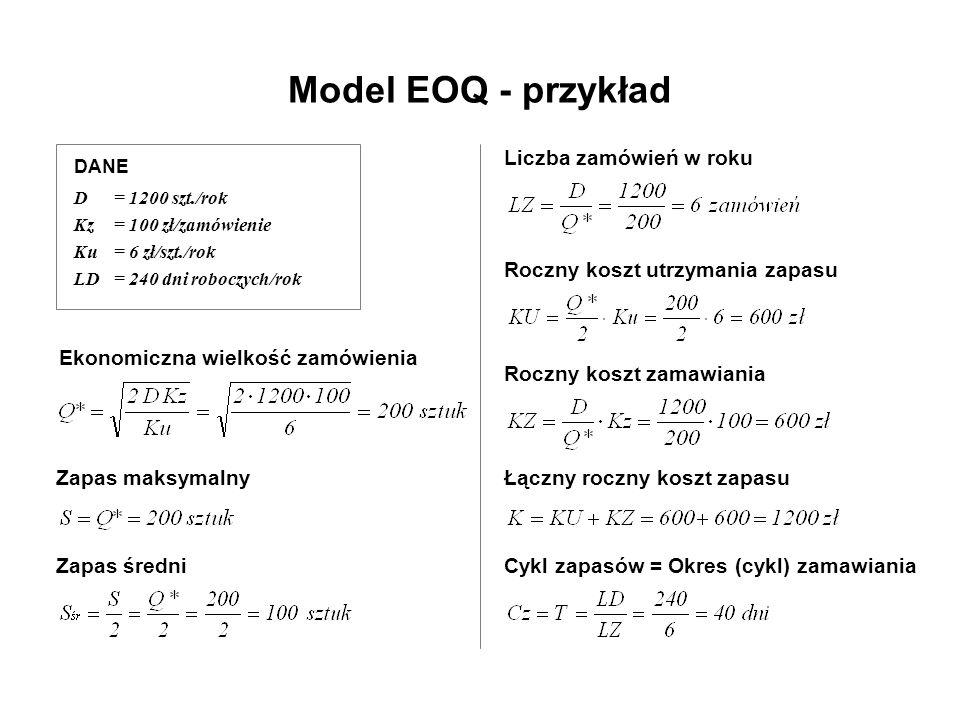 Model EOQ - przykład Liczba zamówień w roku