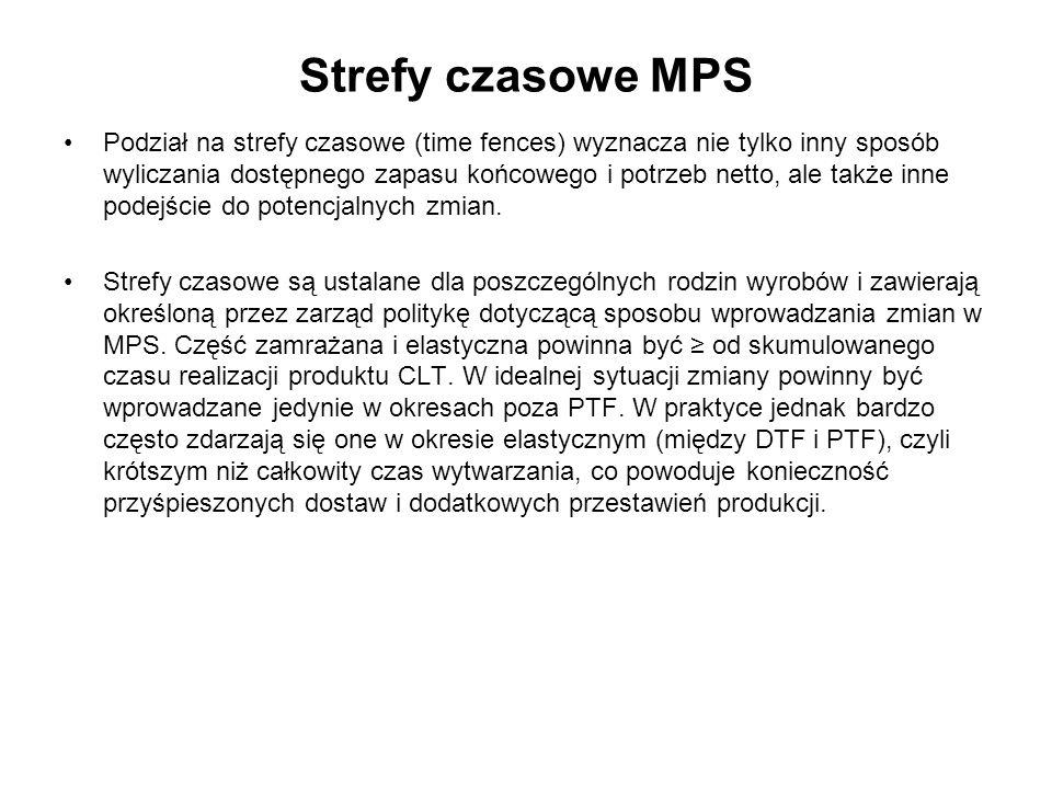 Strefy czasowe MPS
