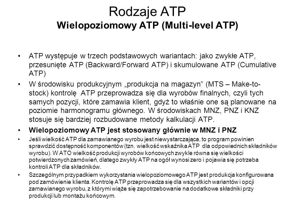 Rodzaje ATP Wielopoziomowy ATP (Multi-level ATP)