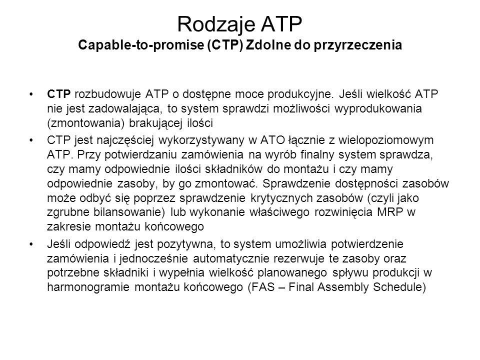 Rodzaje ATP Capable-to-promise (CTP) Zdolne do przyrzeczenia