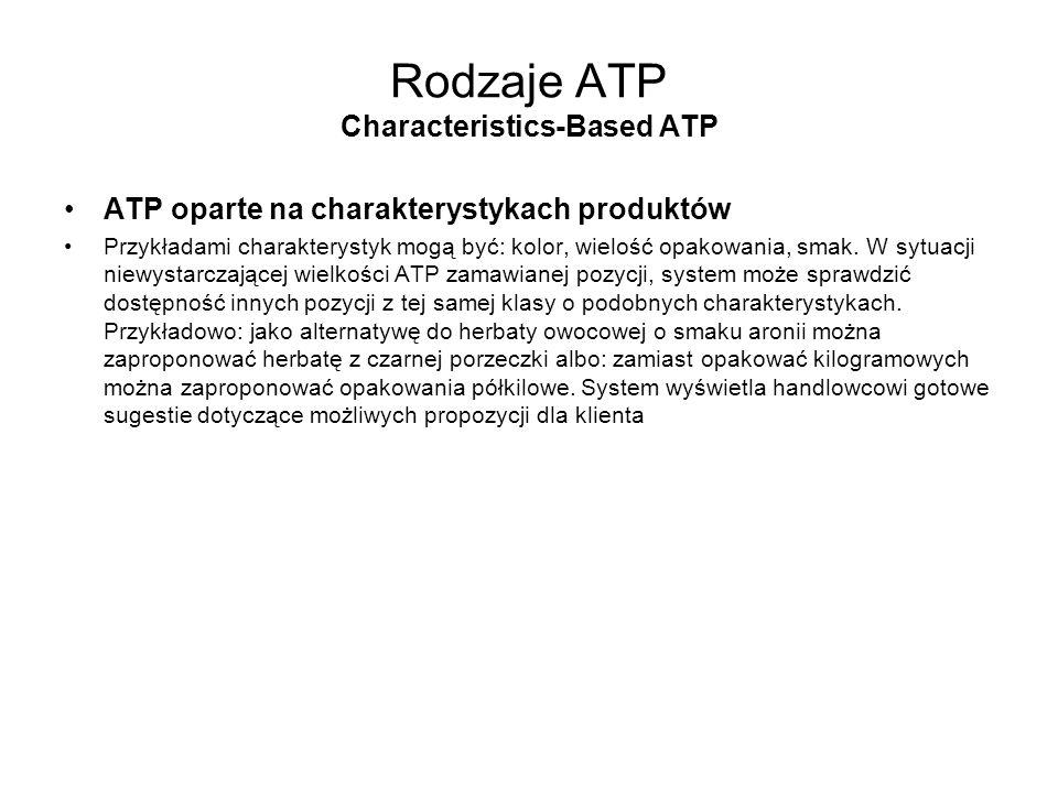 Rodzaje ATP Characteristics-Based ATP