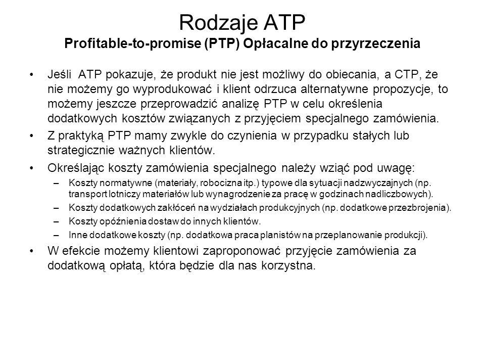 Rodzaje ATP Profitable-to-promise (PTP) Opłacalne do przyrzeczenia