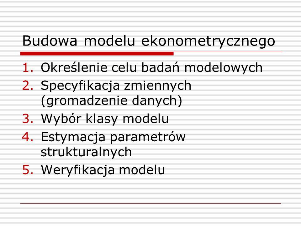 Budowa modelu ekonometrycznego