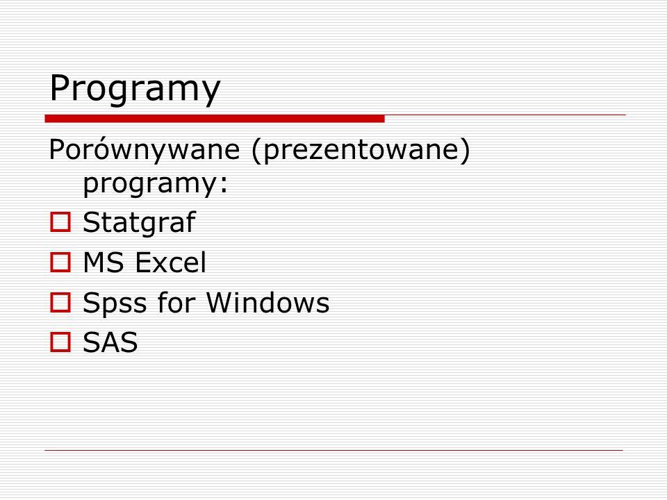 Programy Porównywane (prezentowane) programy: Statgraf MS Excel