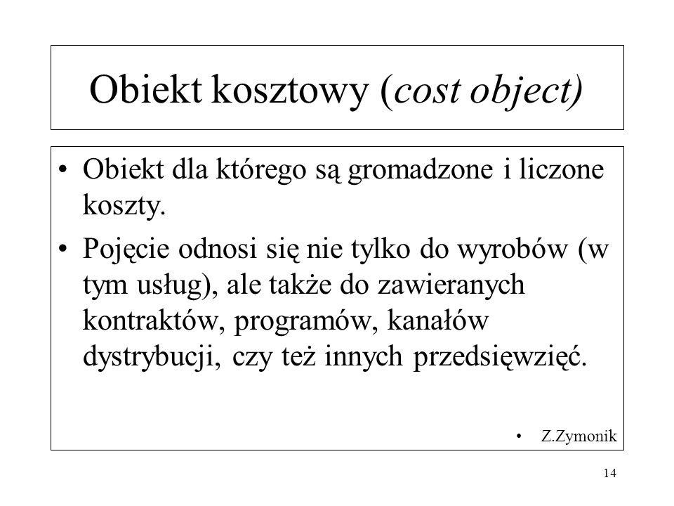 Obiekt kosztowy (cost object)