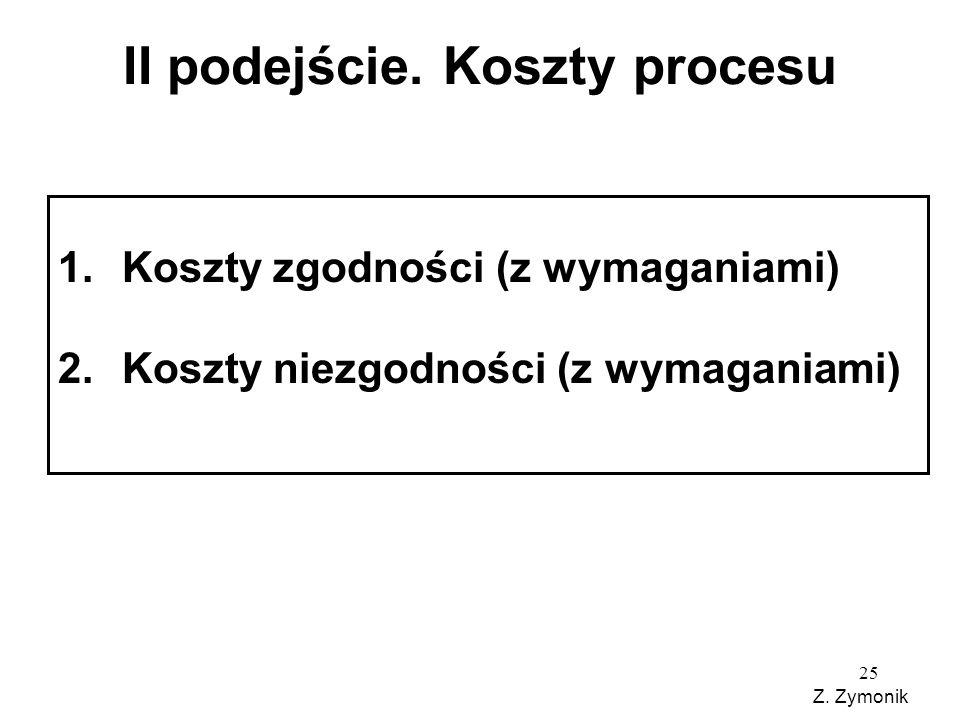 II podejście. Koszty procesu
