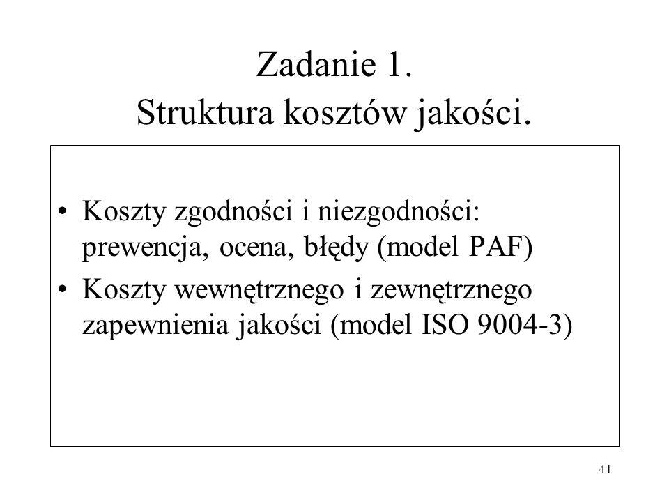 Zadanie 1. Struktura kosztów jakości.
