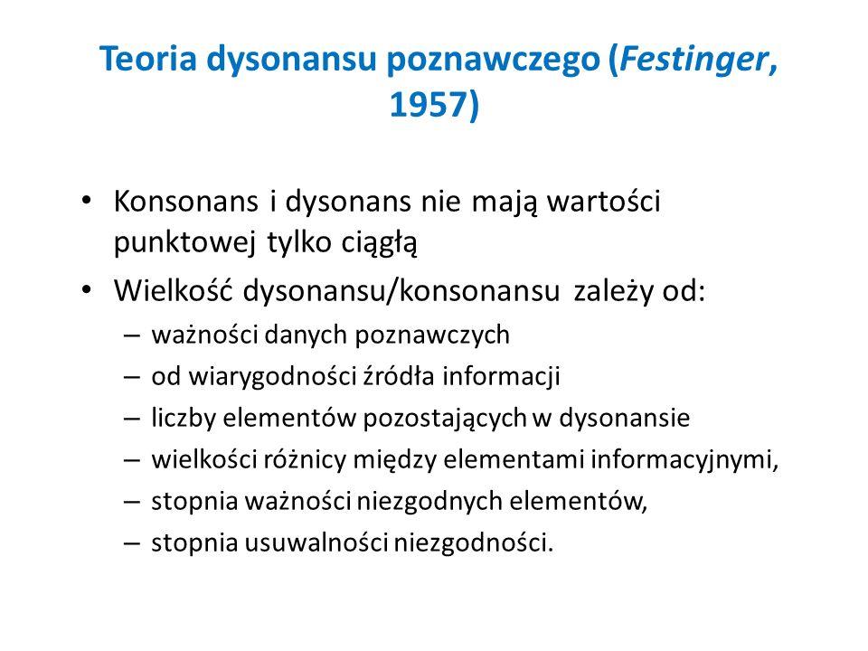 Teoria dysonansu poznawczego (Festinger, 1957)