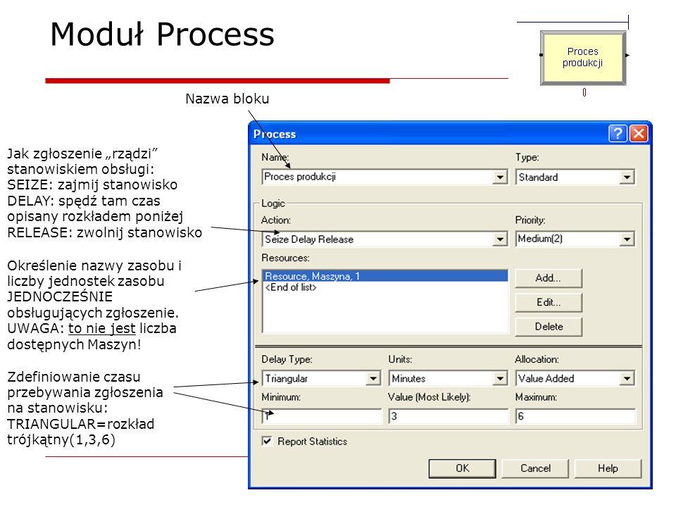 Moduł Process Nazwa bloku