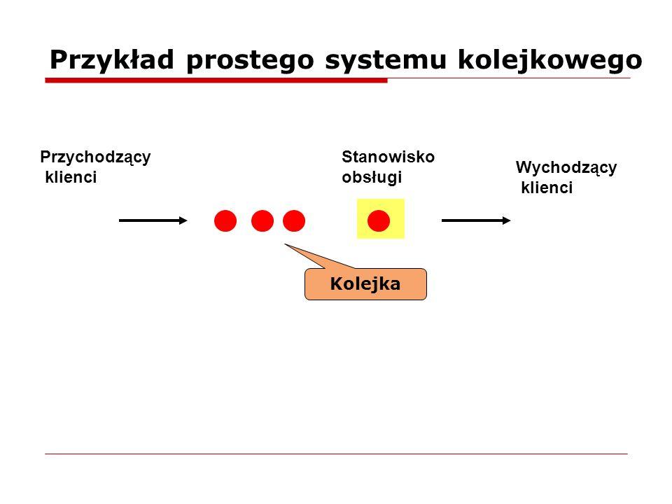 Przykład prostego systemu kolejkowego