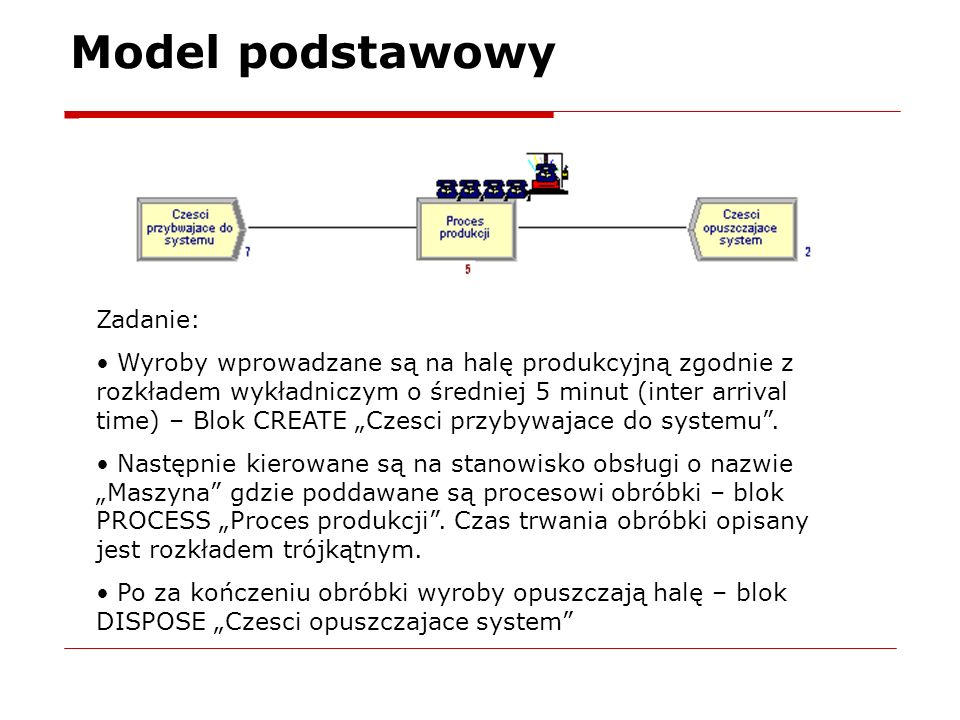 Model podstawowy Zadanie: