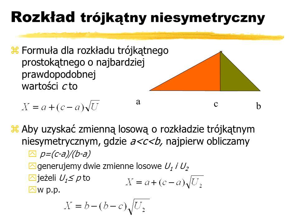 Rozkład trójkątny niesymetryczny