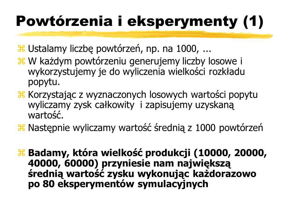 Powtórzenia i eksperymenty (1)
