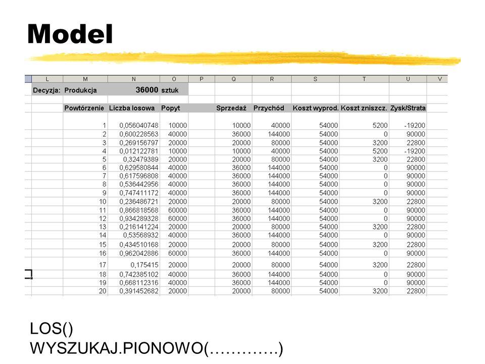 Model LOS() WYSZUKAJ.PIONOWO(………….)
