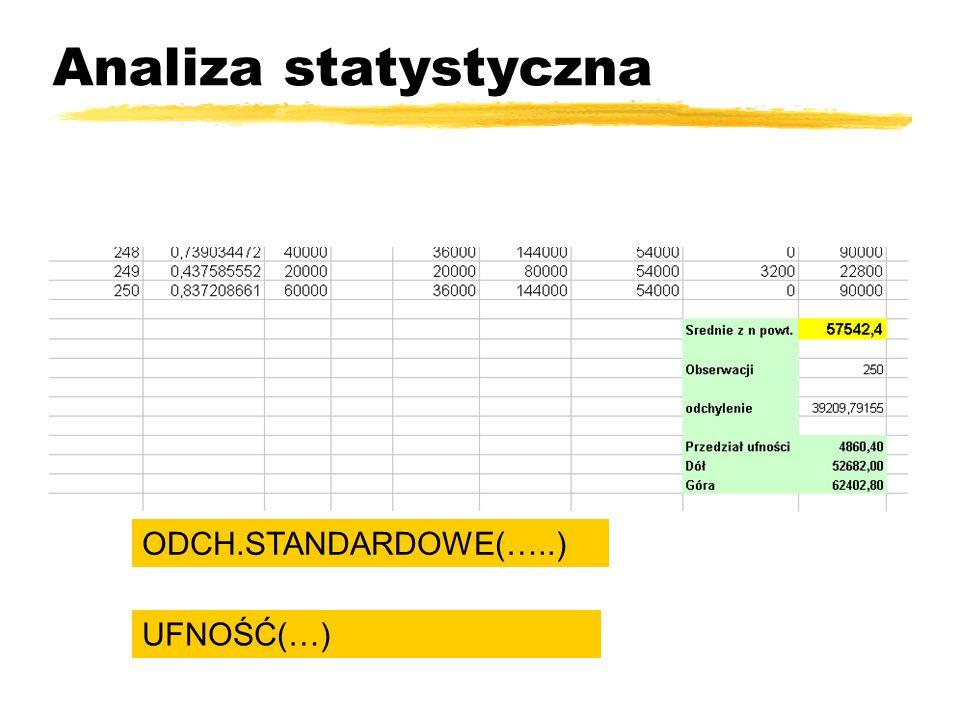 Analiza statystyczna ODCH.STANDARDOWE(…..) UFNOŚĆ(…)