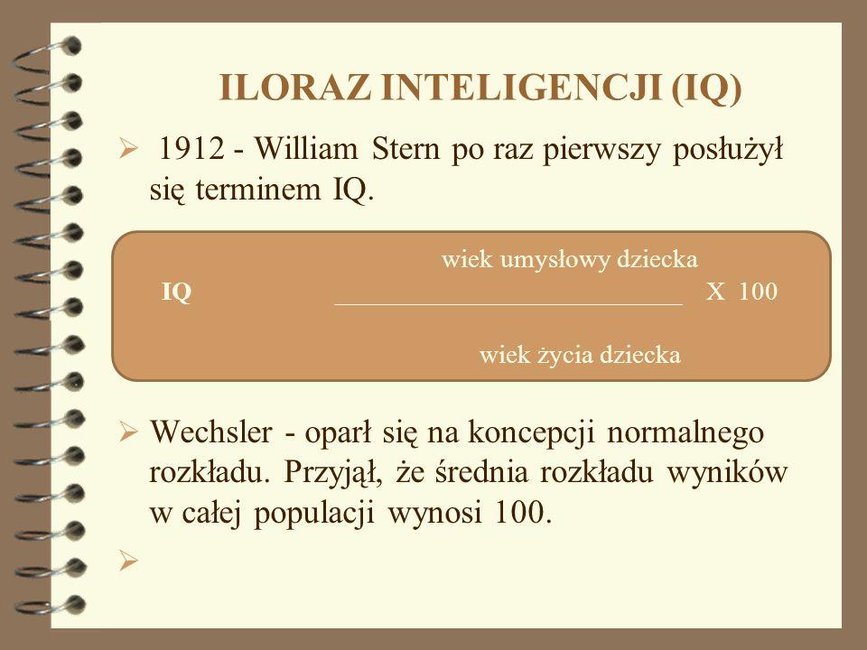 ILORAZ INTELIGENCJI (IQ)