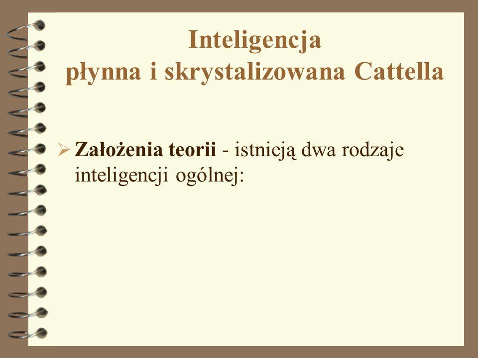 Inteligencja płynna i skrystalizowana Cattella