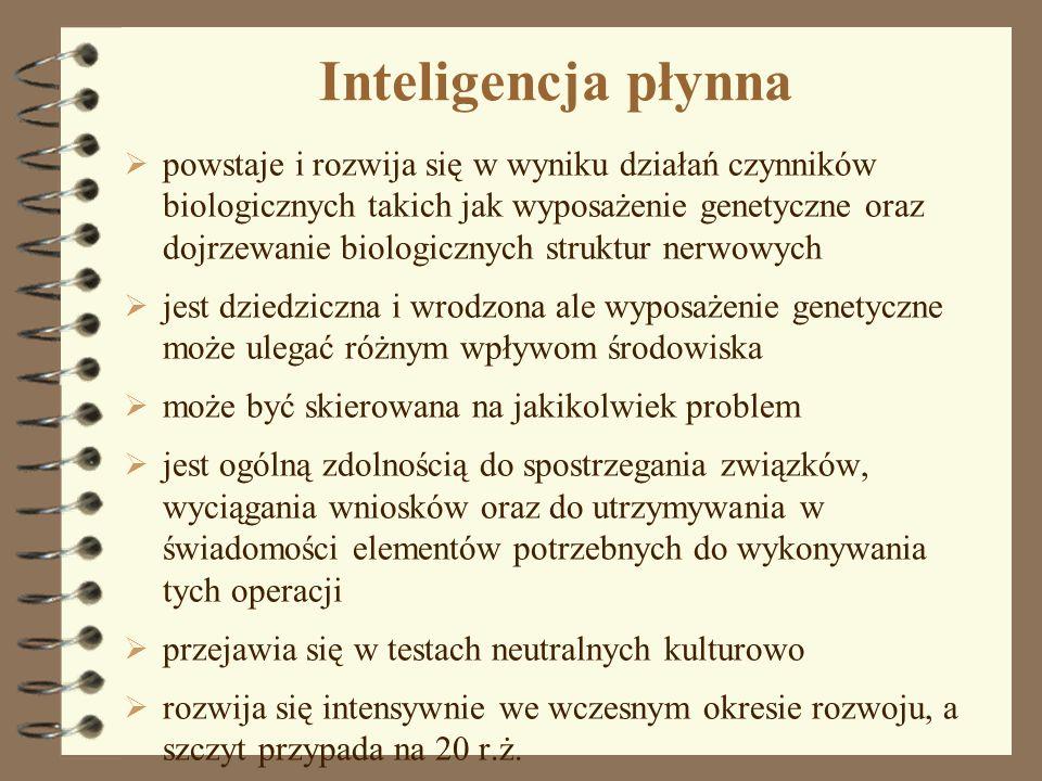 Inteligencja płynna
