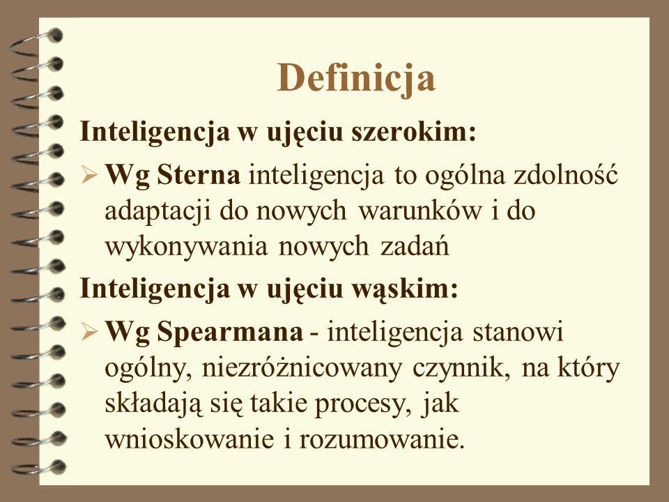 Definicja Inteligencja w ujęciu szerokim: