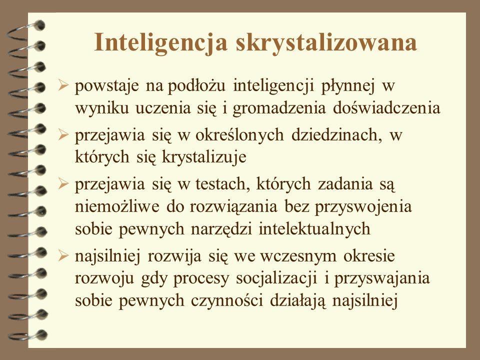 Inteligencja skrystalizowana