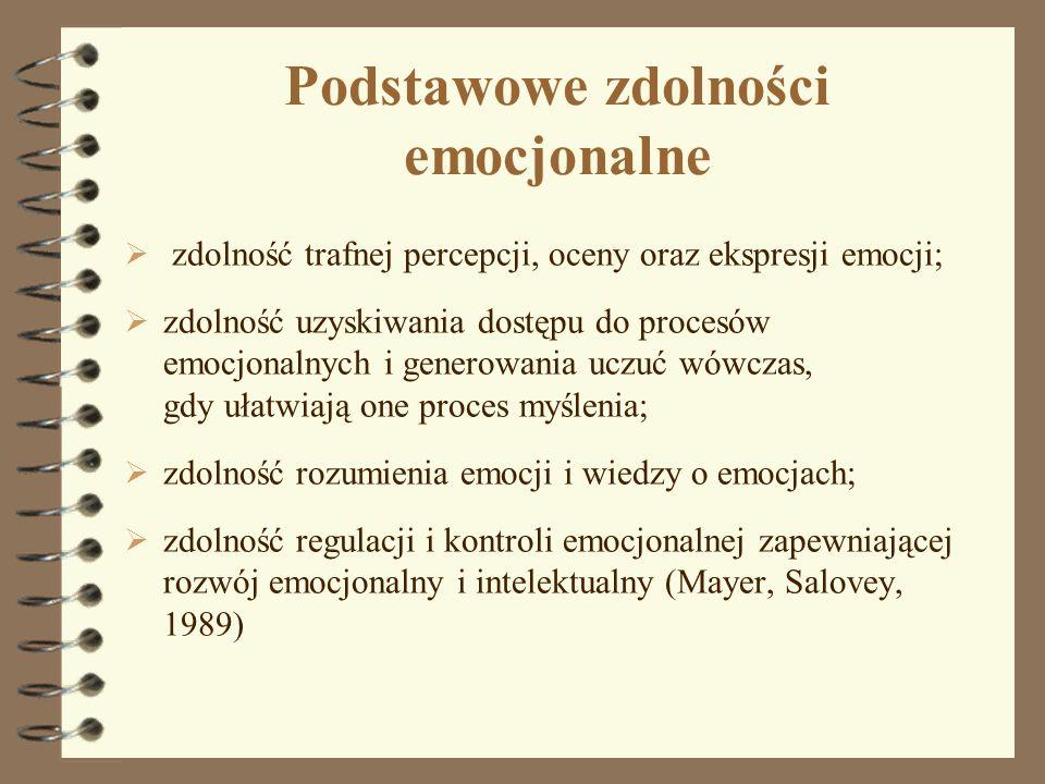 Podstawowe zdolności emocjonalne