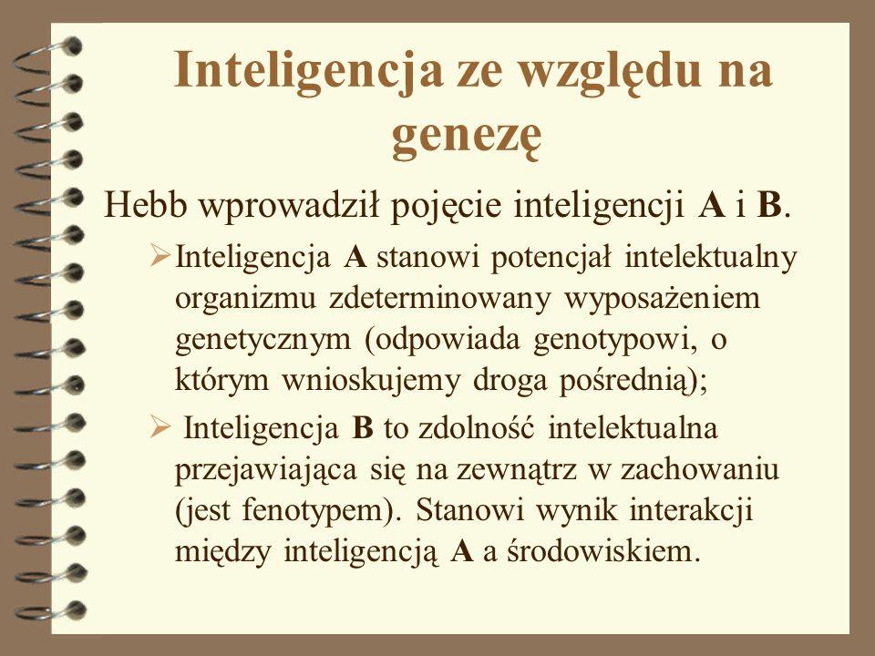 Inteligencja ze względu na genezę