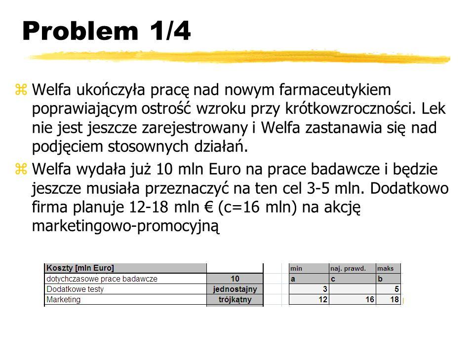 Problem 1/4