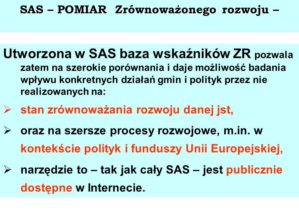 SAS – POMIAR Zrównoważonego rozwoju –