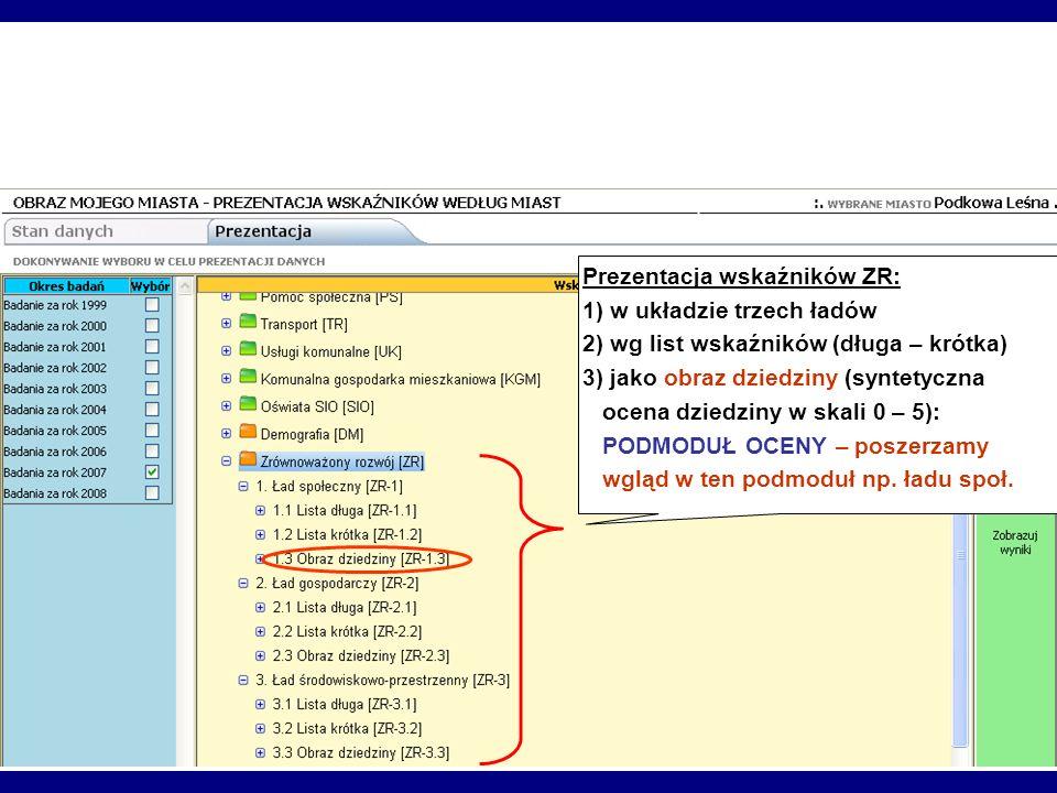 Prezentacja wskaźników ZR: