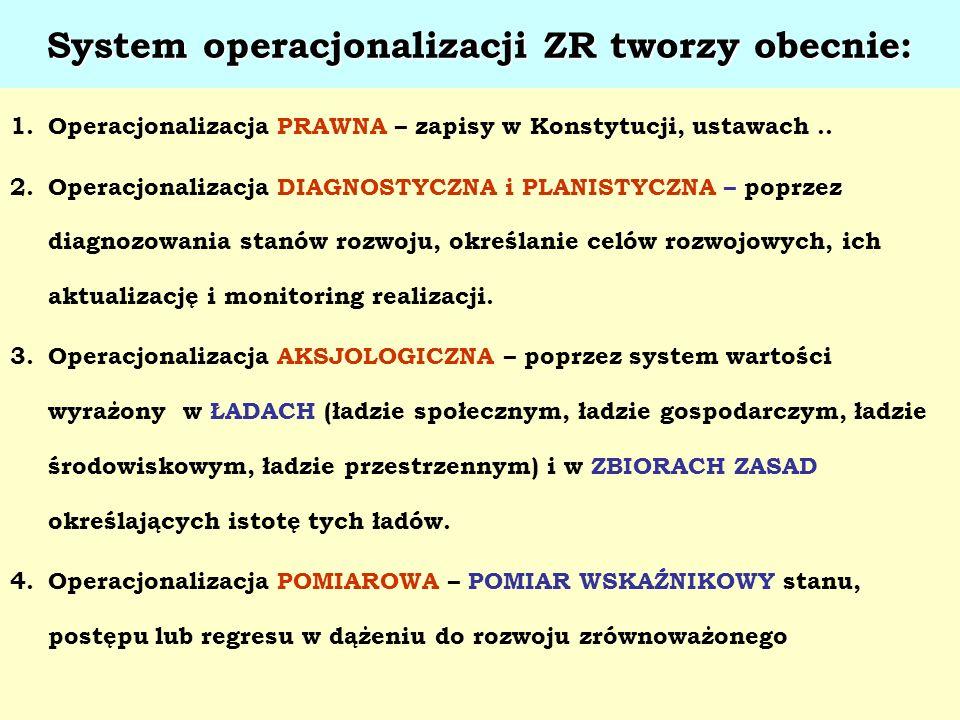 System operacjonalizacji ZR tworzy obecnie: