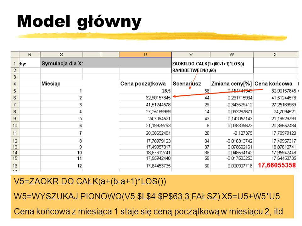 Model główny V5=ZAOKR.DO.CAŁK(a+(b-a+1)*LOS())