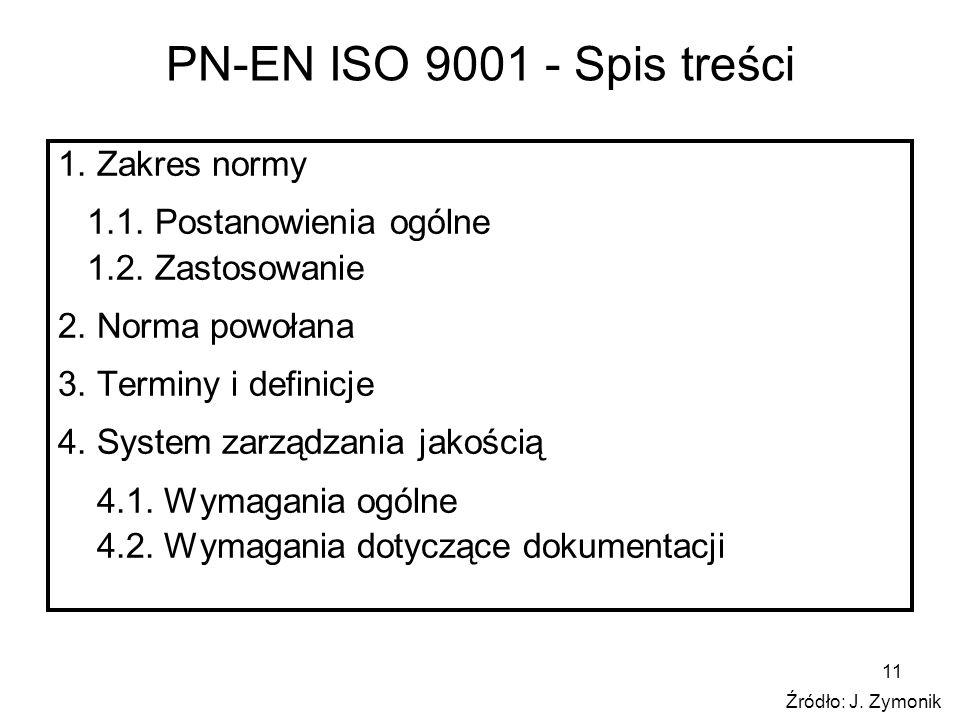 PN-EN ISO 9001 - Spis treści 1. Zakres normy 1.1. Postanowienia ogólne