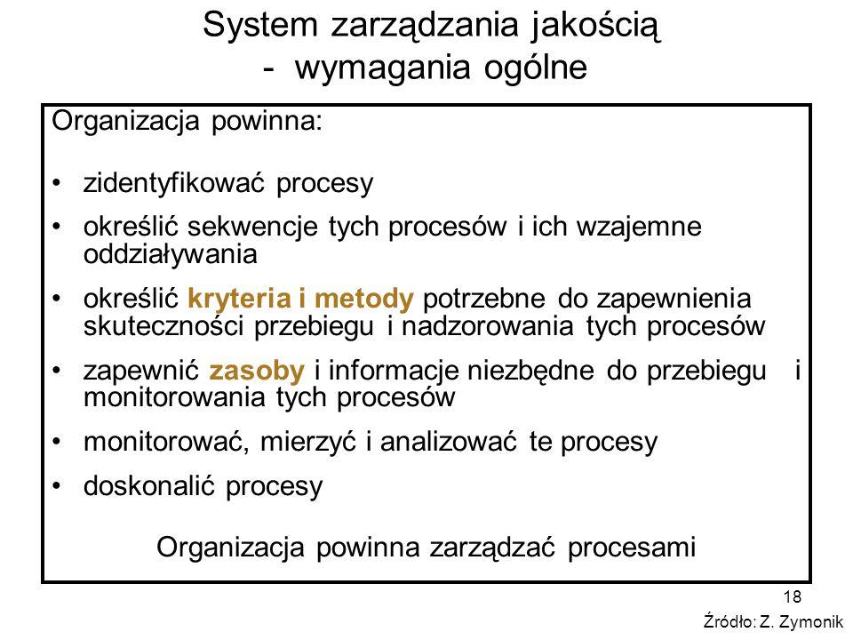 System zarządzania jakością - wymagania ogólne