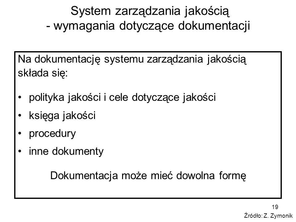 System zarządzania jakością - wymagania dotyczące dokumentacji