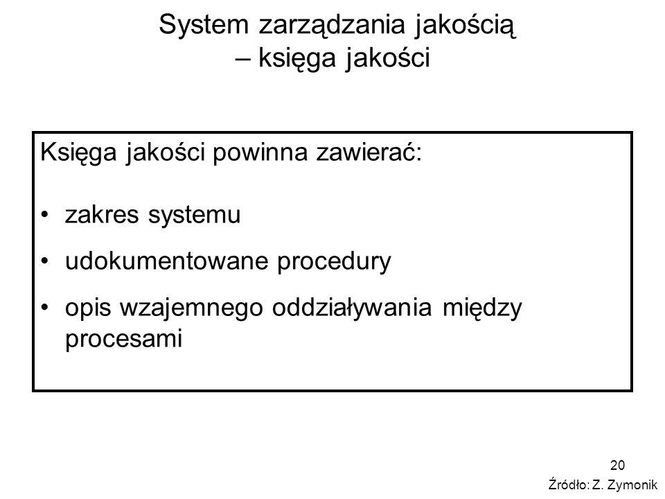 System zarządzania jakością – księga jakości