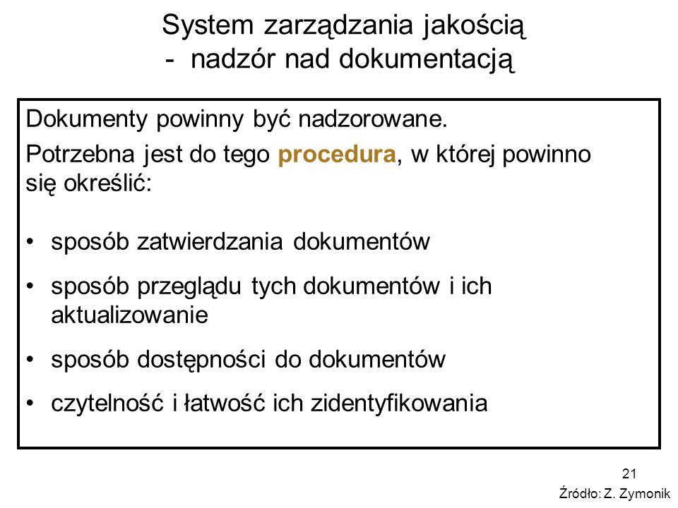 System zarządzania jakością - nadzór nad dokumentacją