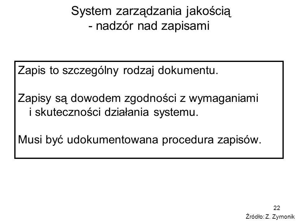 System zarządzania jakością - nadzór nad zapisami